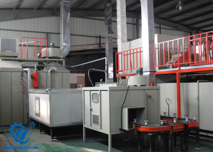 teflon spray coating line