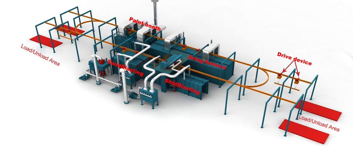 automatic painting line layout